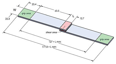 How To Perform An Adhesive Lap Joint Shear Strength Test